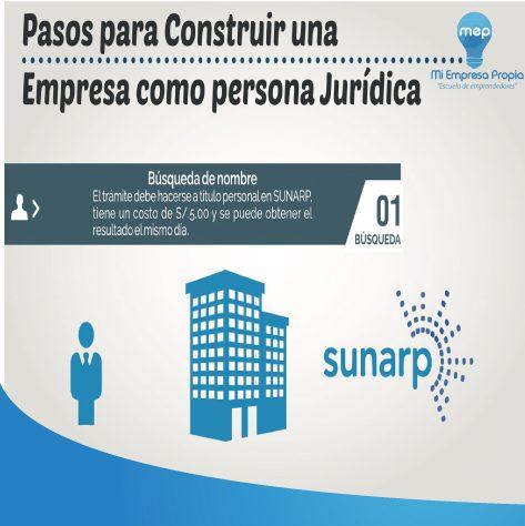 Constituci n y formalizaci n de tu empresa en el per miempresapropia - Tramites legales para alquilar un piso ...